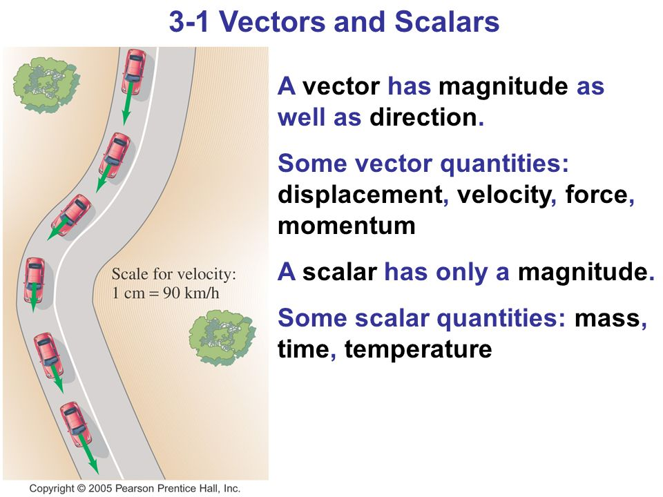 3-1 Vectors and Scalars A vector has magnitude as well as direction.