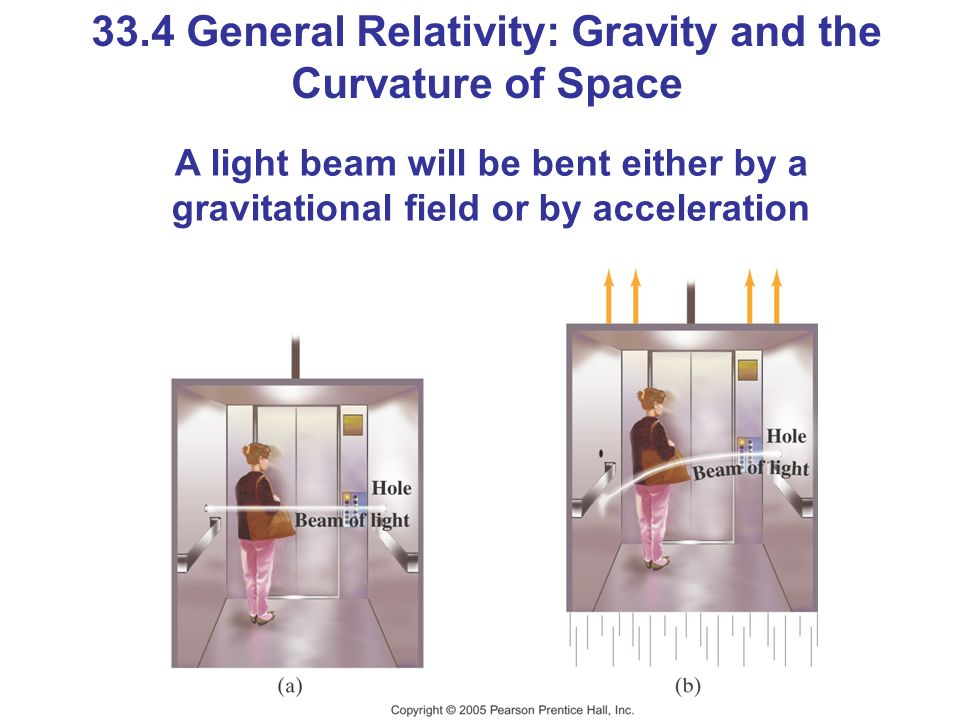 33.4 General Relativity: Gravity and the Curvature of Space