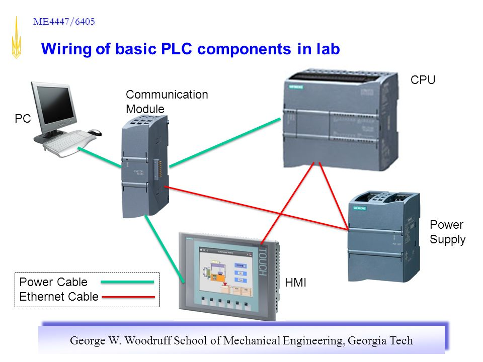 Plc architecture and hardware components.
