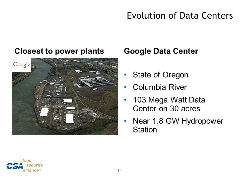 Evolution of Data Centers