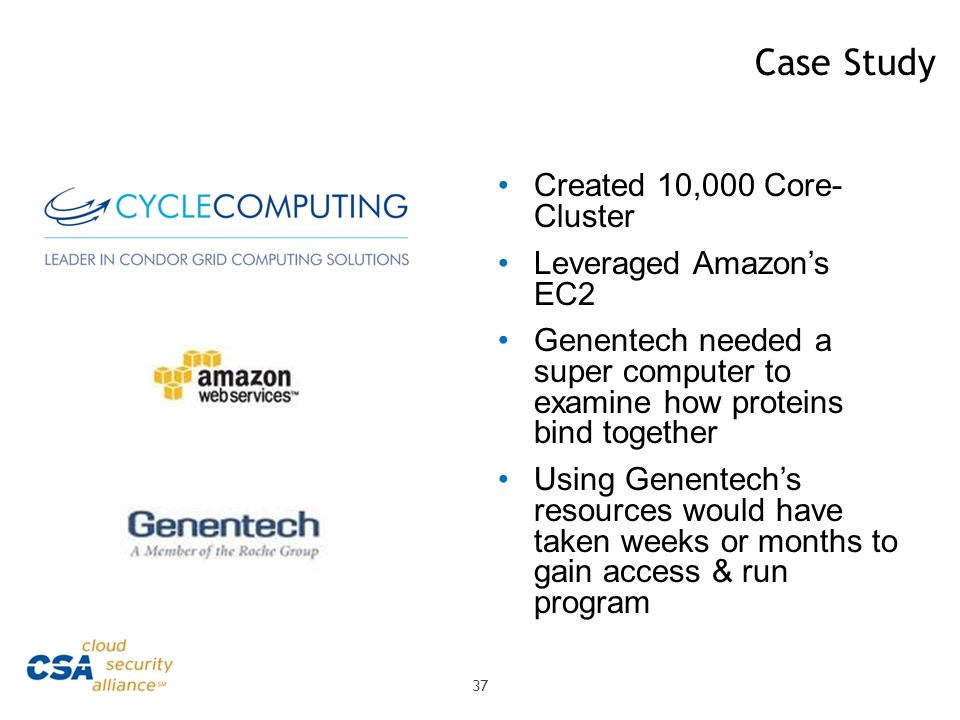 Case Study Created 10,000 Core- Cluster Leveraged Amazon's EC2
