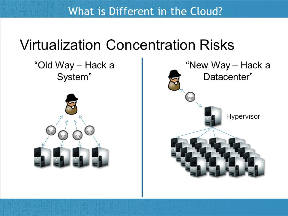 What is Different in the Cloud