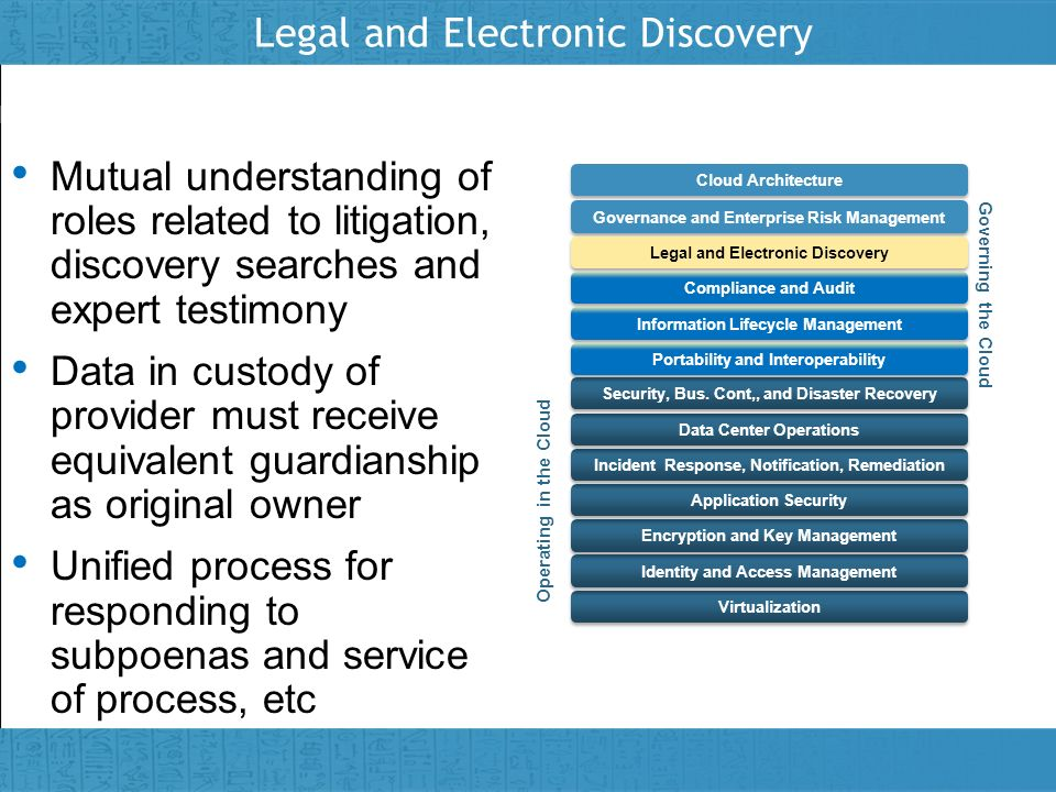 Legal and Electronic Discovery