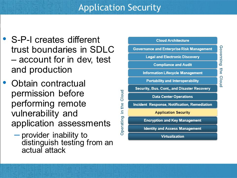 Application Security S-P-I creates different trust boundaries in SDLC – account for in dev, test and production.