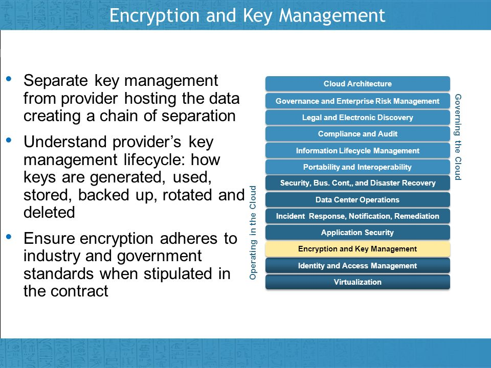 Encryption and Key Management