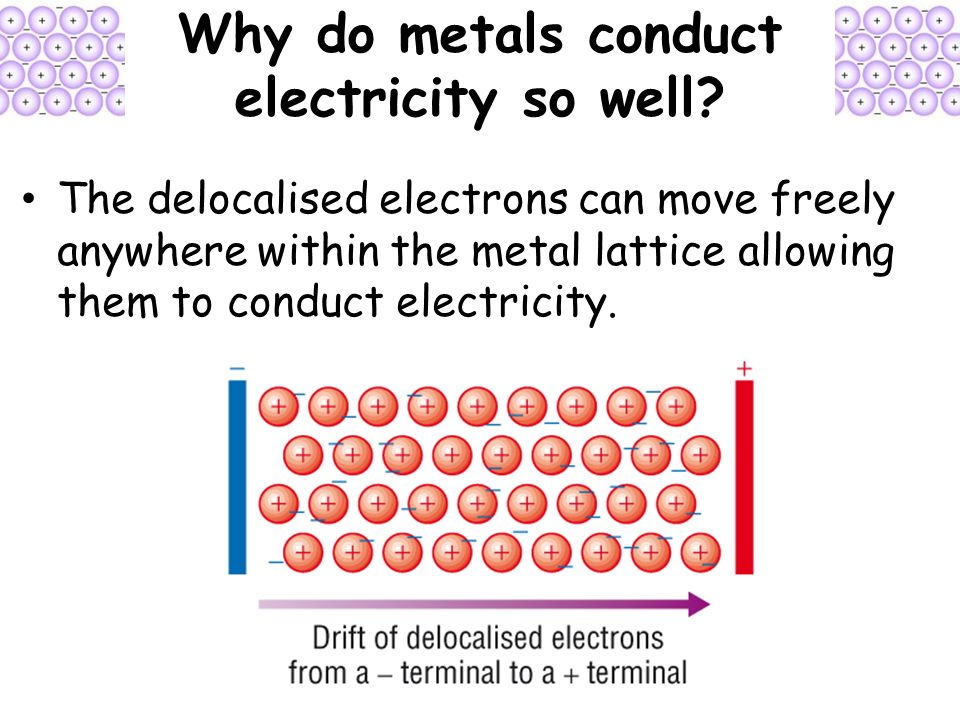 Metallic Bonding And Structure Ppt Download