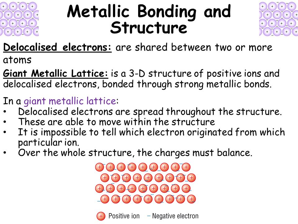 Metallic Bonding and Structure - ppt download