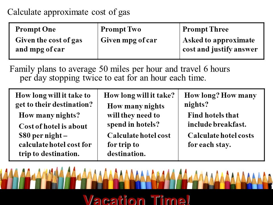 Vacation Time! Calculate approximate cost of gas
