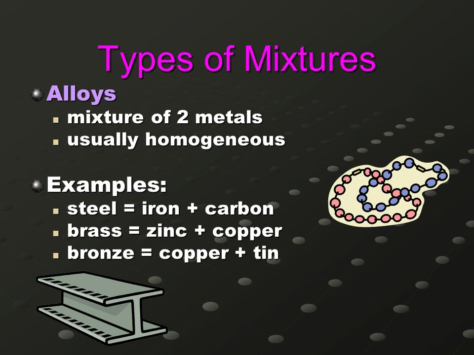 Types of Mixtures Alloys Examples: mixture of 2 metals