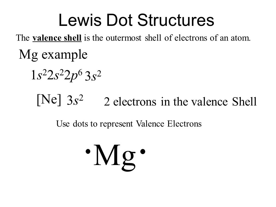 Lewis Diagram Mg Circuit Connection Diagram