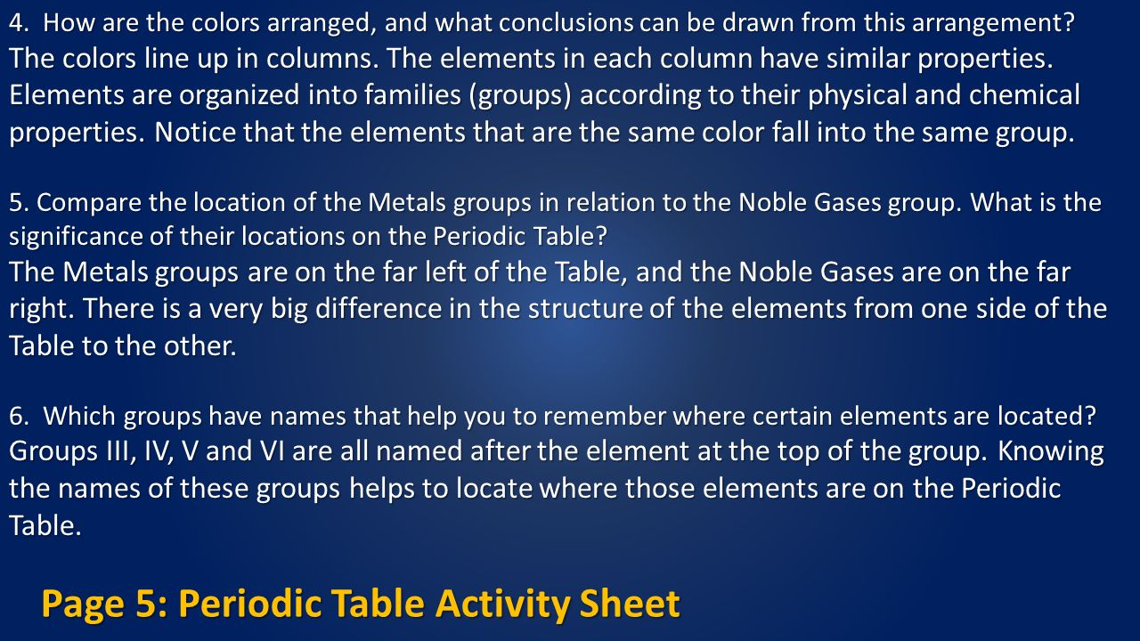 page 5 periodic table activity sheet