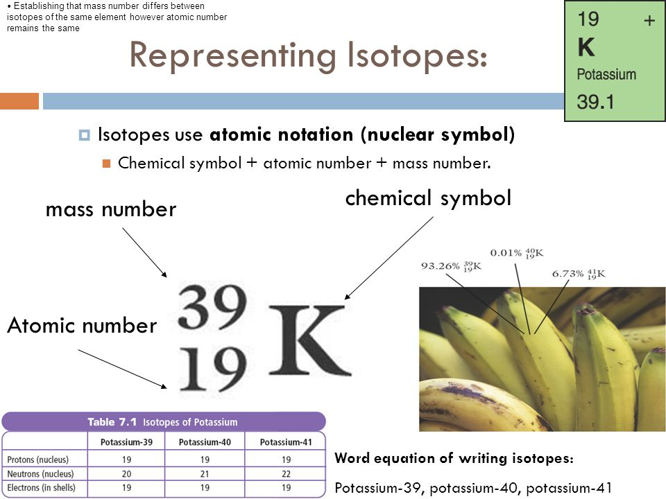 What Are Isotopes Understand What An Isotope Is Ppt Video Online