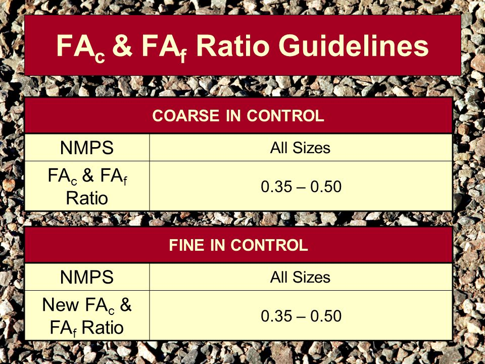 FAc & FAf Ratio Guidelines