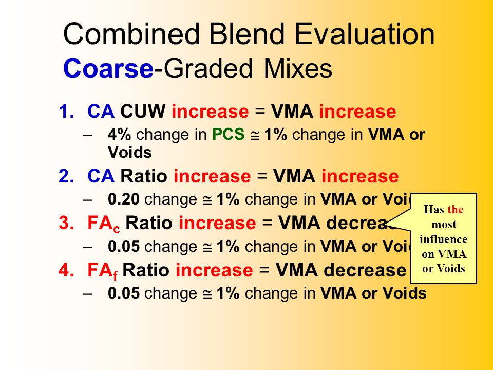 Combined Blend Evaluation Coarse-Graded Mixes
