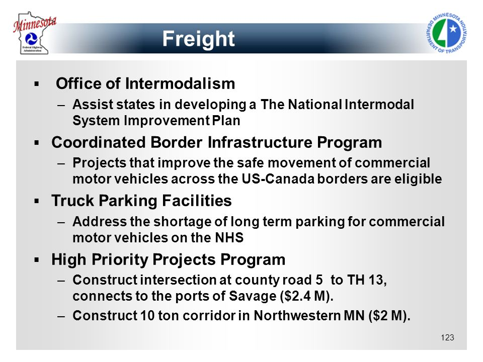 Freight Office of Intermodalism