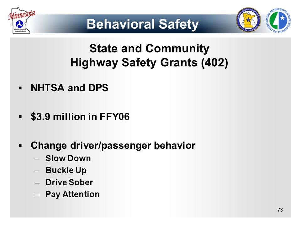 State and Community Highway Safety Grants (402)