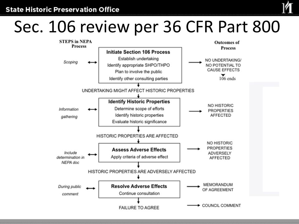 Sec. 106 review per 36 CFR Part 800