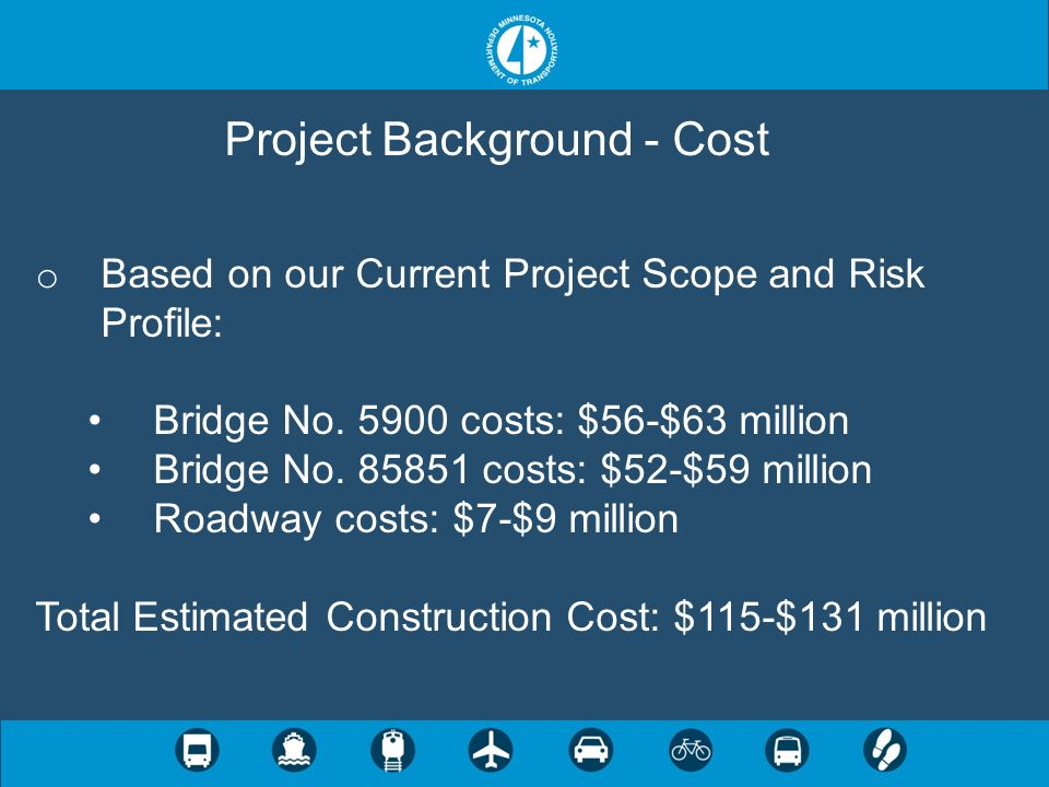 Project Background - Cost