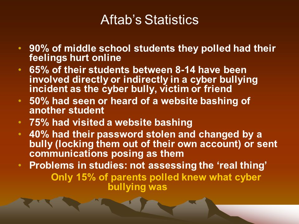 Aftab's Statistics 90% of middle school students they polled had their feelings hurt online.