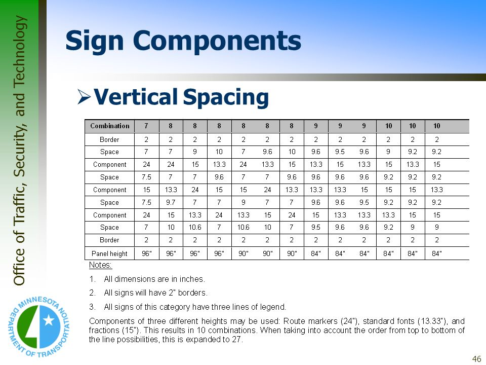 * 07/16/96 Sign Components Vertical Spacing *