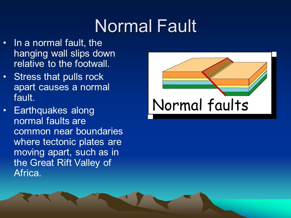 Normal Fault In a normal fault, the hanging wall slips down relative to the footwall. Stress that pulls rock apart causes a normal fault.