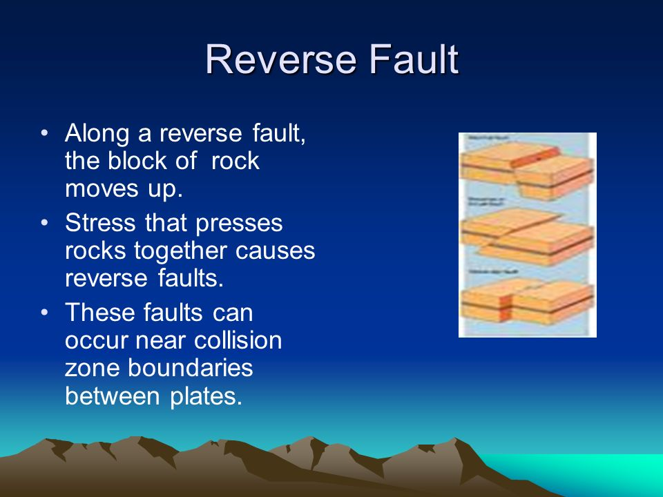Reverse Fault Along a reverse fault, the block of rock moves up.