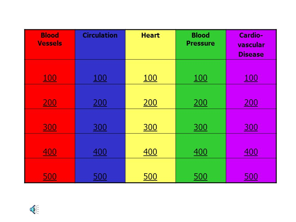 100 200 300 400 500 Blood Vessels Circulation Heart Blood Pressure