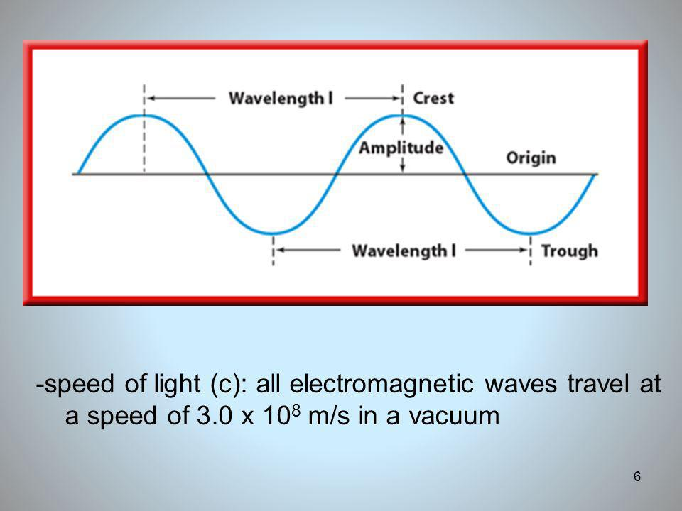 -speed of light (c): all electromagnetic waves travel at