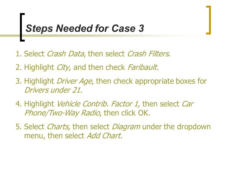 Minnesota Crash Mapping Analysis Tool (MnCMAT) & Crash Data