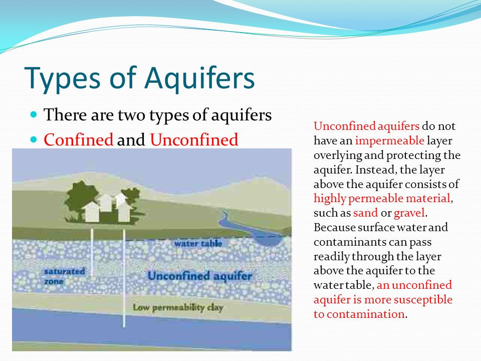 Types of Aquifers There are two types of aquifers
