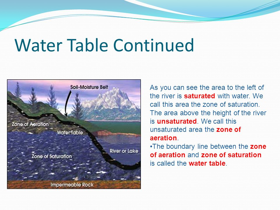 Water Table Continued