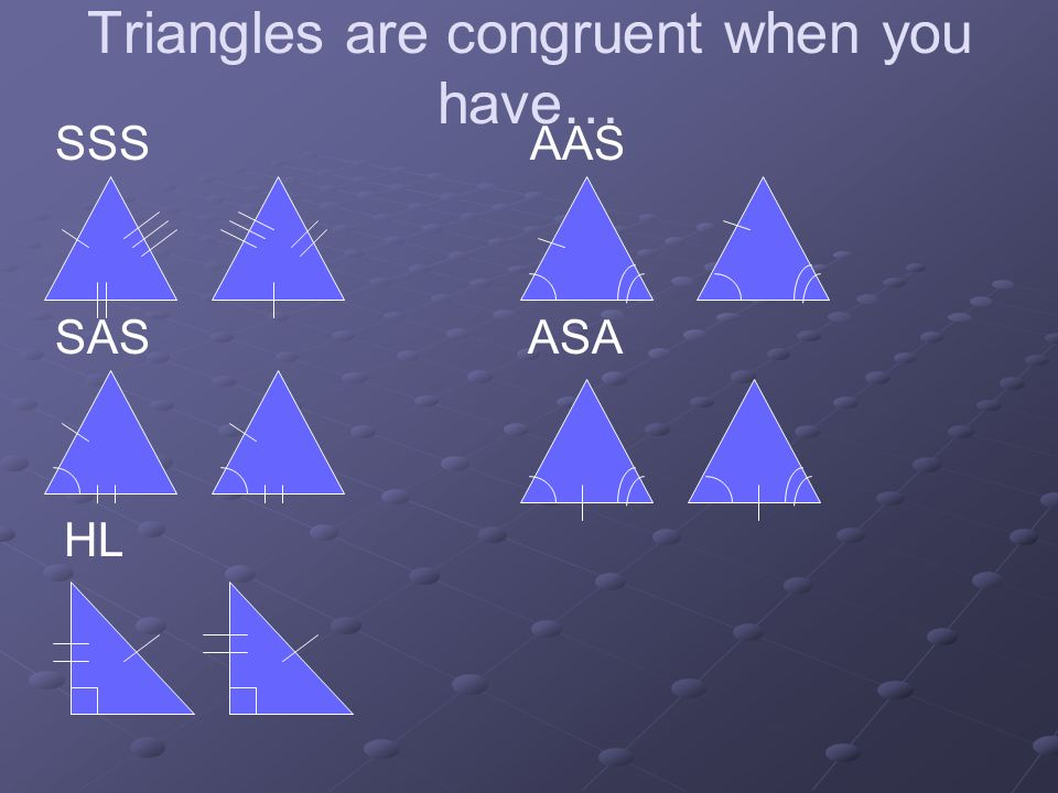 Triangles are congruent when you have…