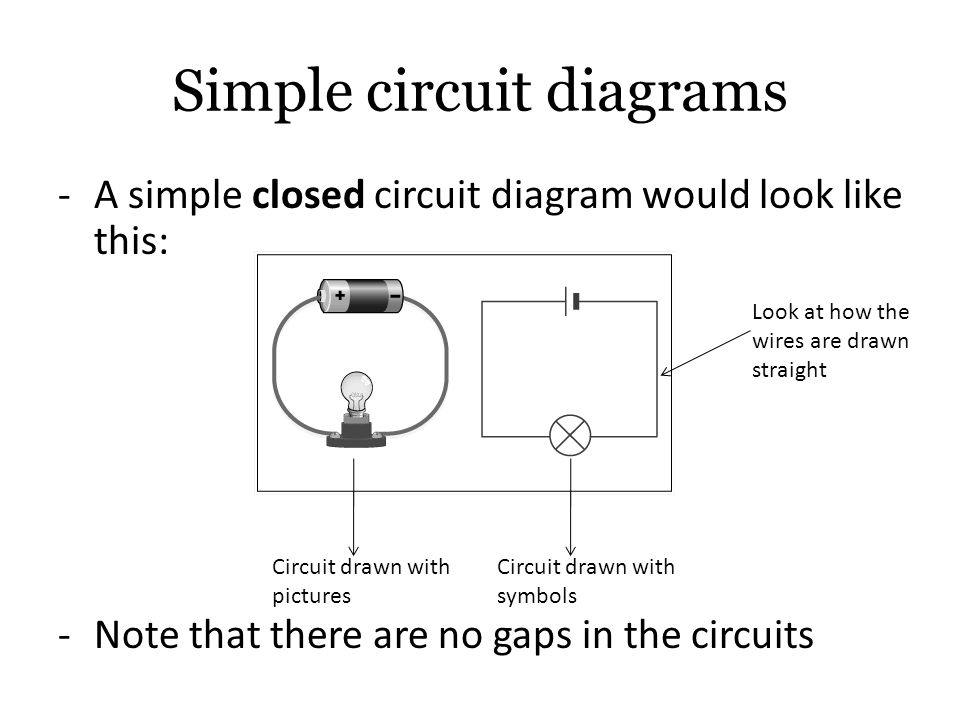 Exelent Diagram Of A Closed Circuit Gift - Electrical and Wiring ...