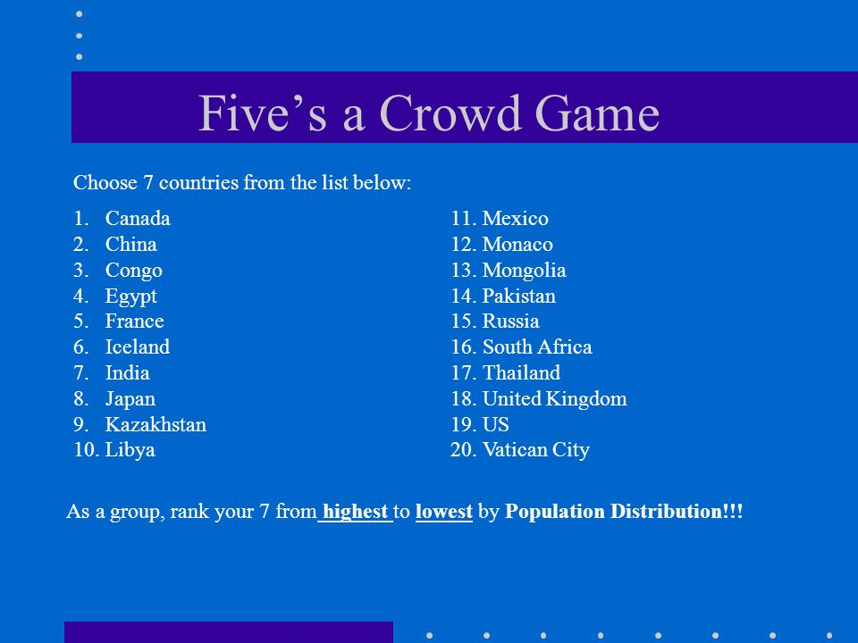 Five's a Crowd Game Choose 7 countries from the list below: Canada