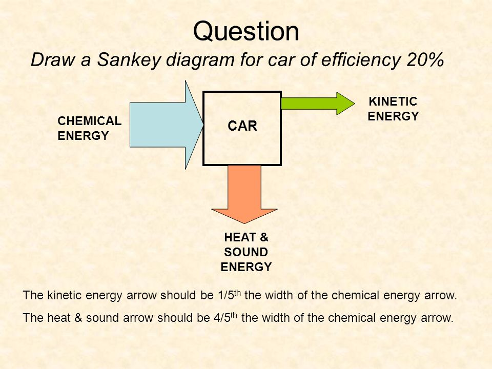 Conservation Of Energy Ppt Video Online Download