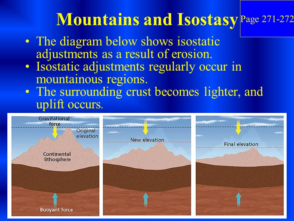 Deformation Of The Crust Ppt Video Online Download