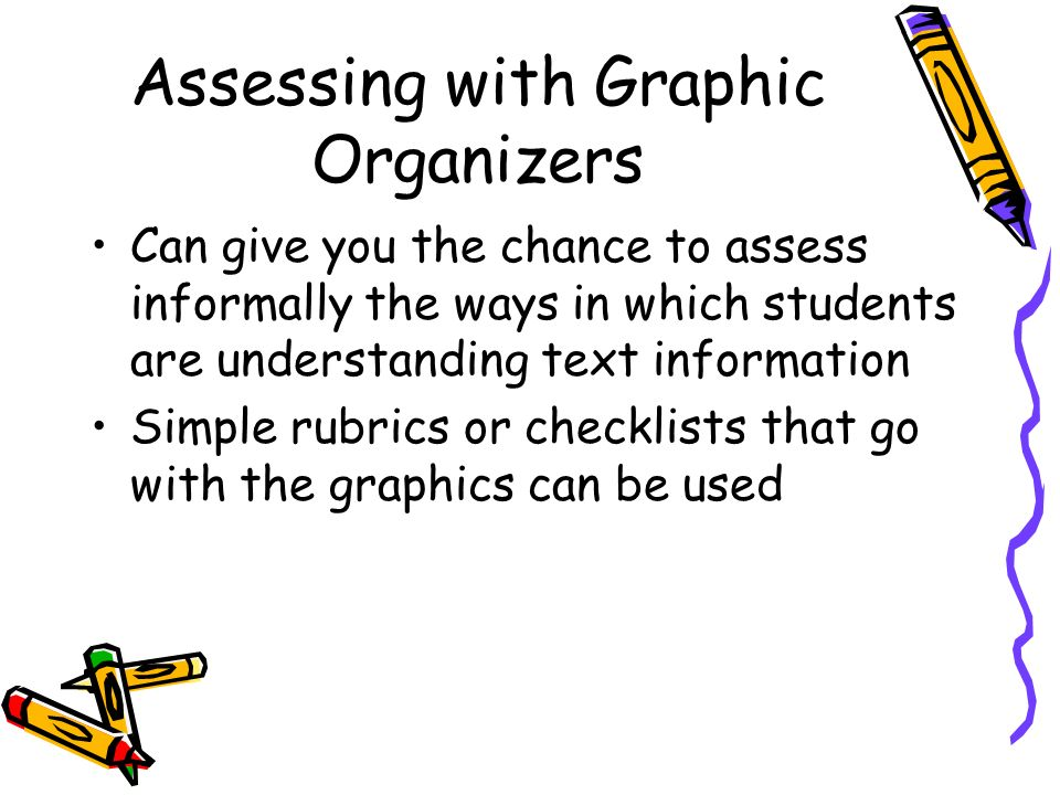 Assessing with Graphic Organizers