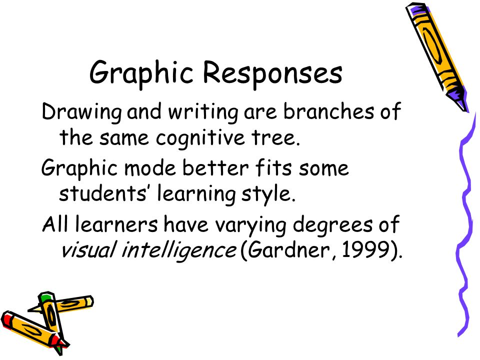 Graphic Responses Drawing and writing are branches of the same cognitive tree. Graphic mode better fits some students' learning style.
