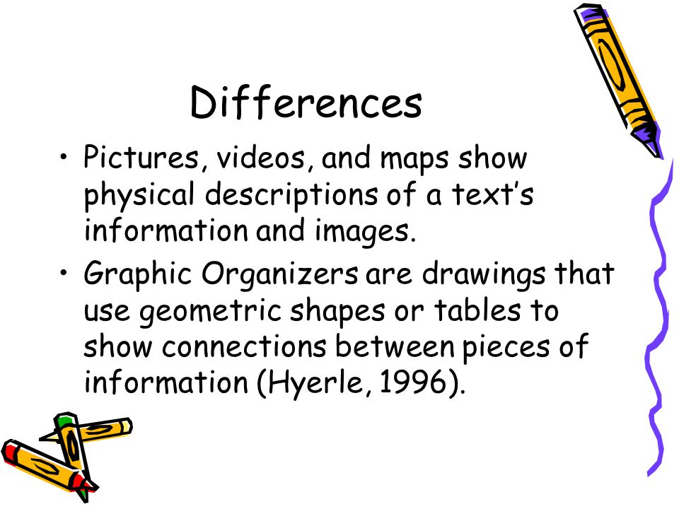 Differences Pictures, videos, and maps show physical descriptions of a text's information and images.