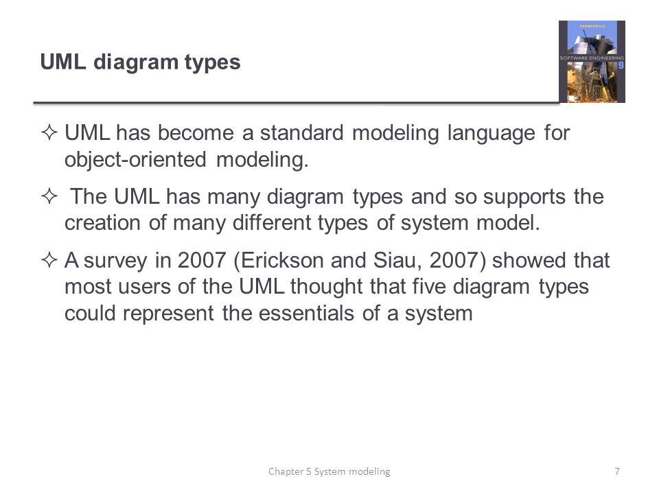 Chapter 5 system modeling ppt download 7 chapter 5 system modeling uml diagram types ccuart Images