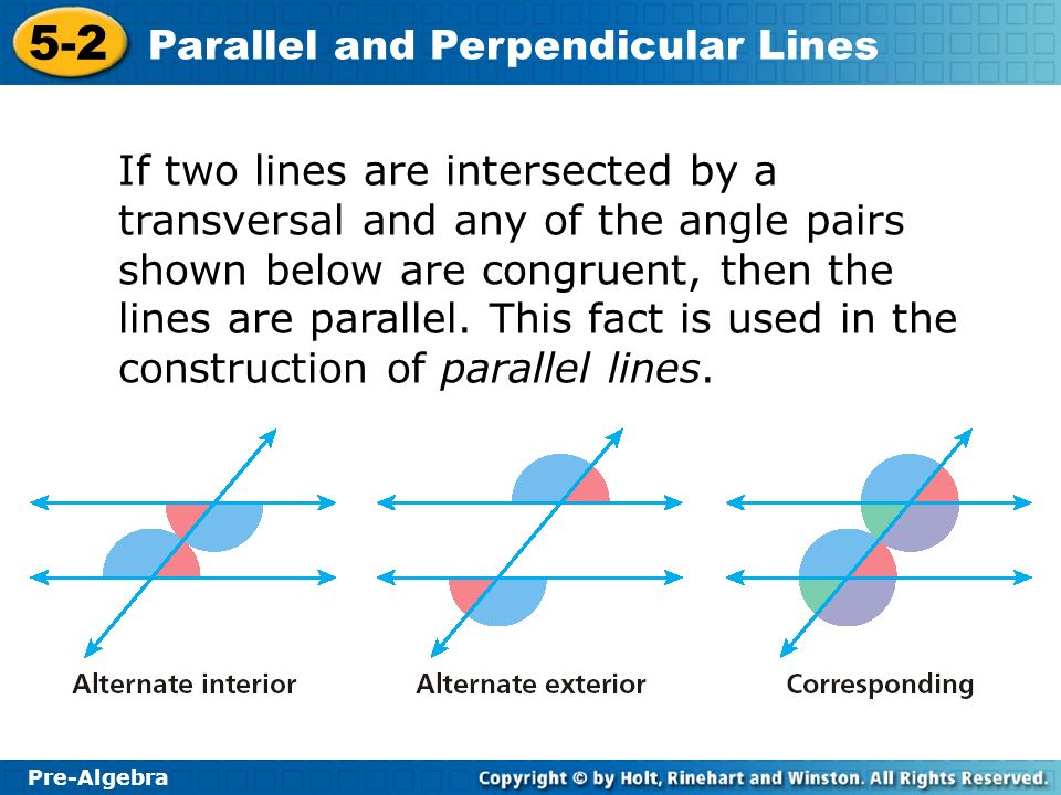 If two lines are intersected by a transversal and any of the angle pairs shown below are congruent, then the lines are parallel.