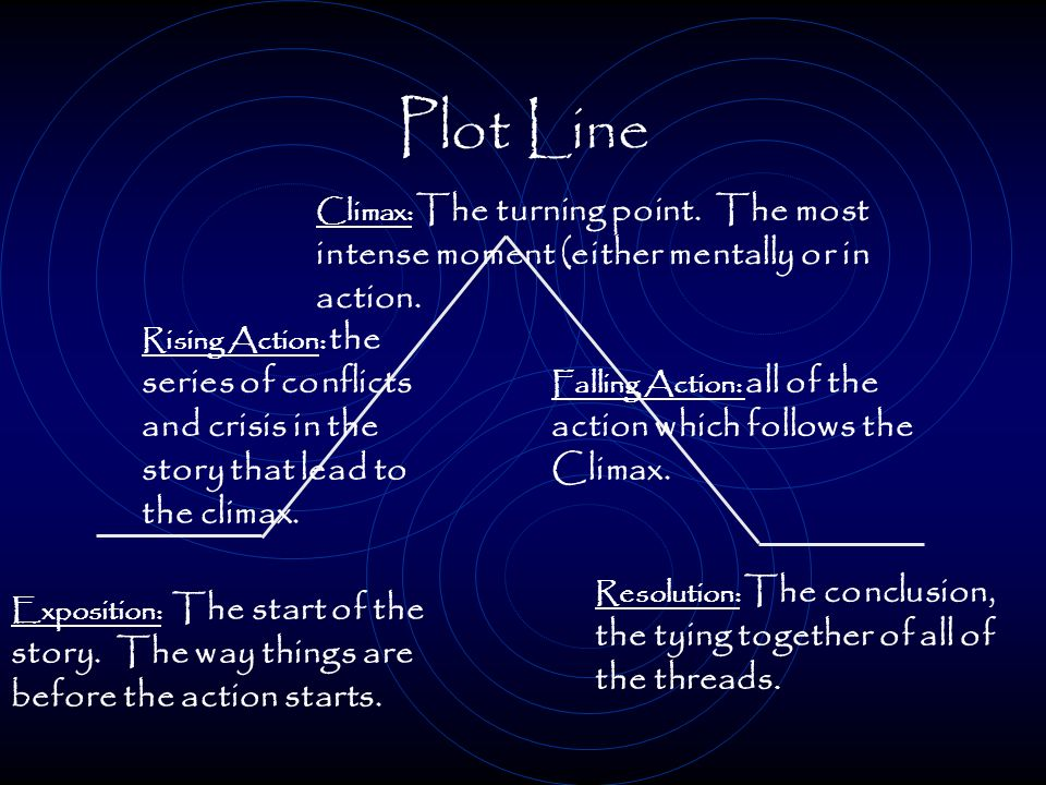 Plot Line Climax: The turning point. The most intense moment (either mentally or in action.