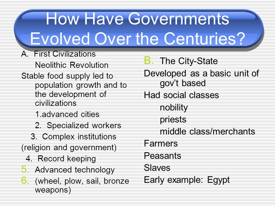 How Have Governments Evolved Over the Centuries