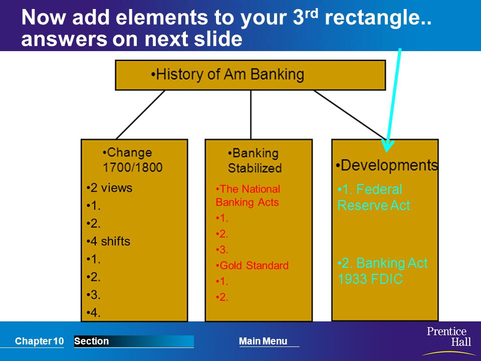 Now add elements to your 3rd rectangle.. answers on next slide