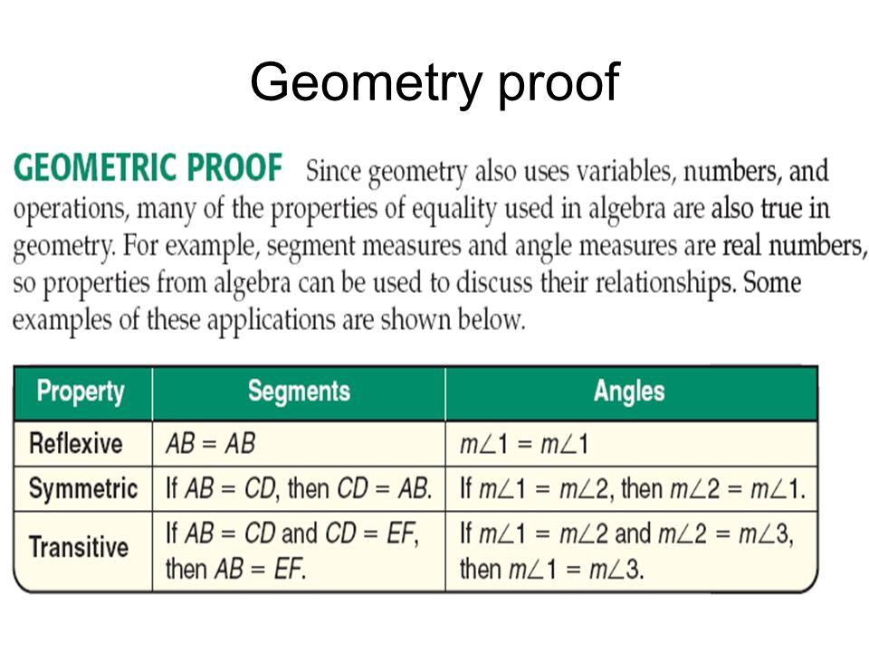 Geometry proof