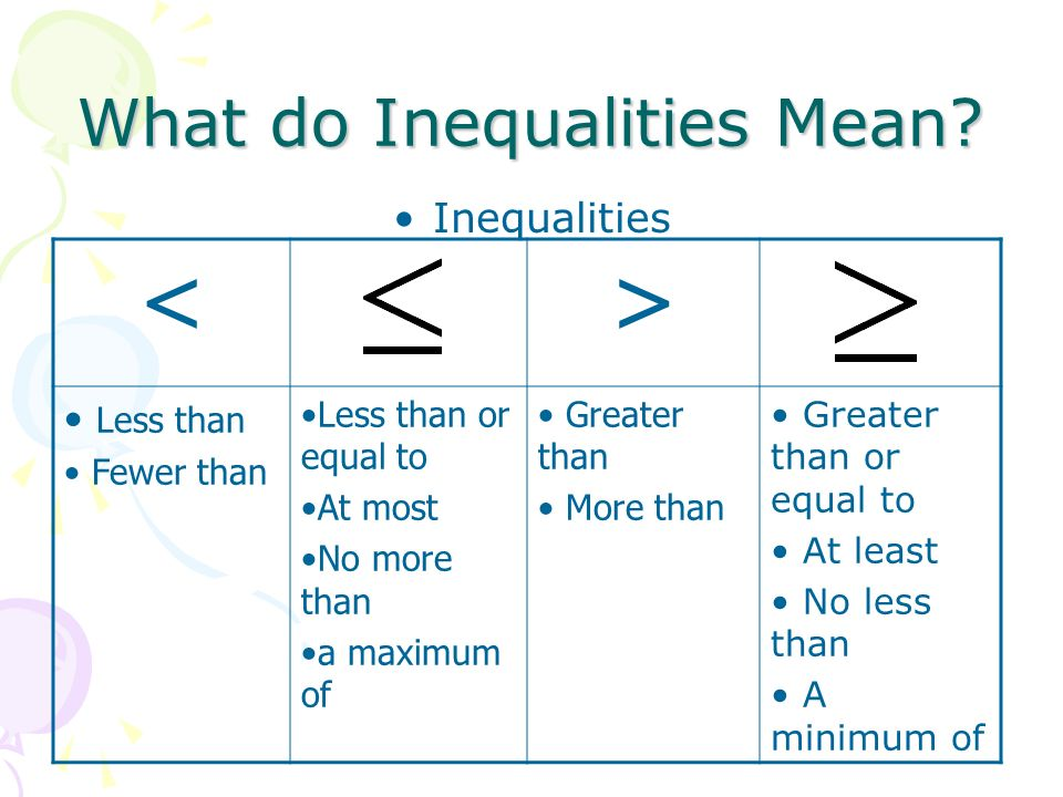 at most inequality sign