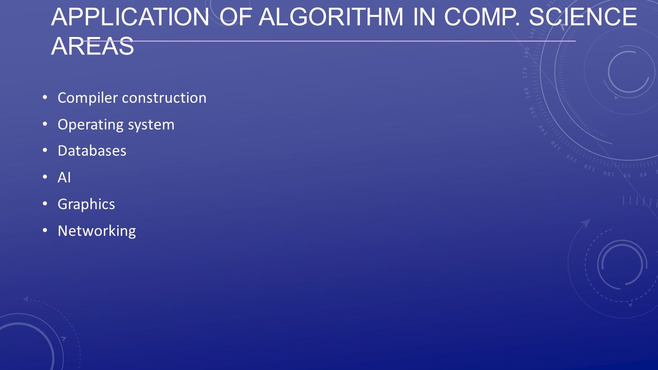 Application of algorithm in comp. science areas