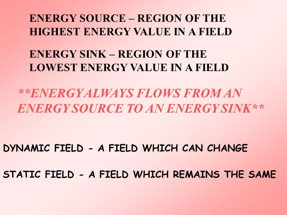 **ENERGY ALWAYS FLOWS FROM AN ENERGY SOURCE TO AN ENERGY SINK**