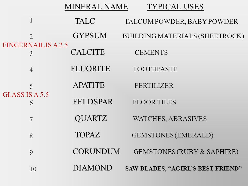 MINERAL NAME TYPICAL USES