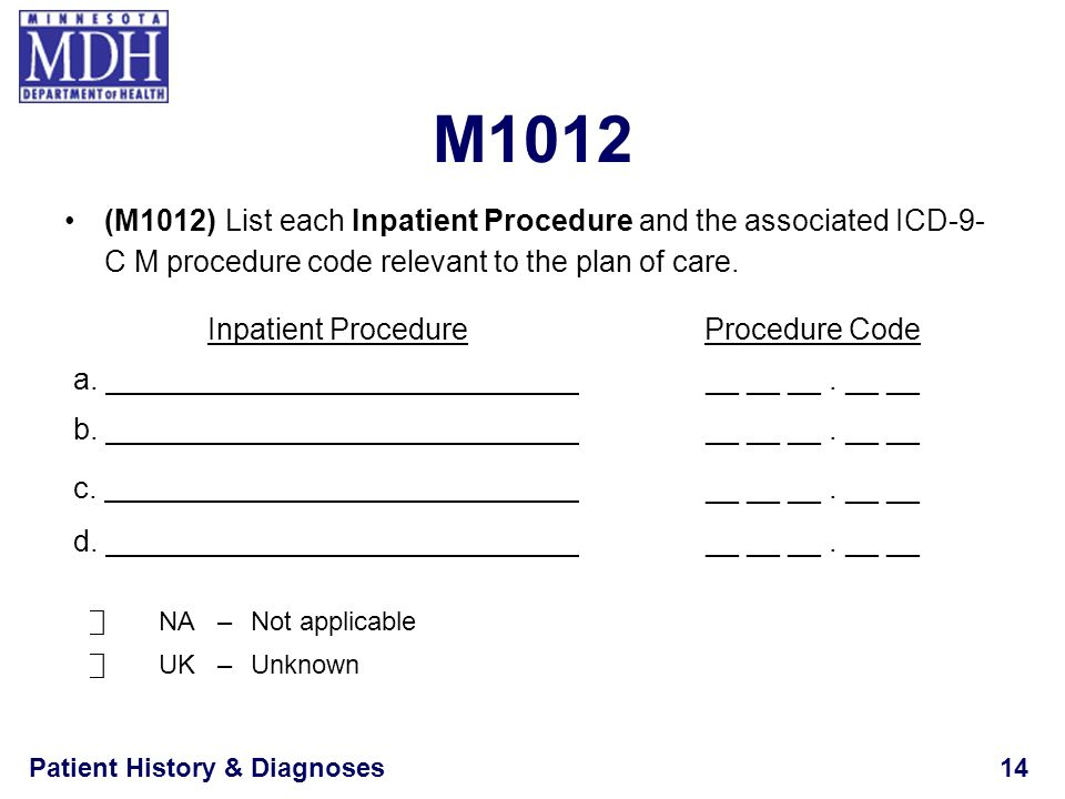 M1012 (M1012) List each Inpatient Procedure and the associated ICD-9- C M procedure code relevant to the plan of care.